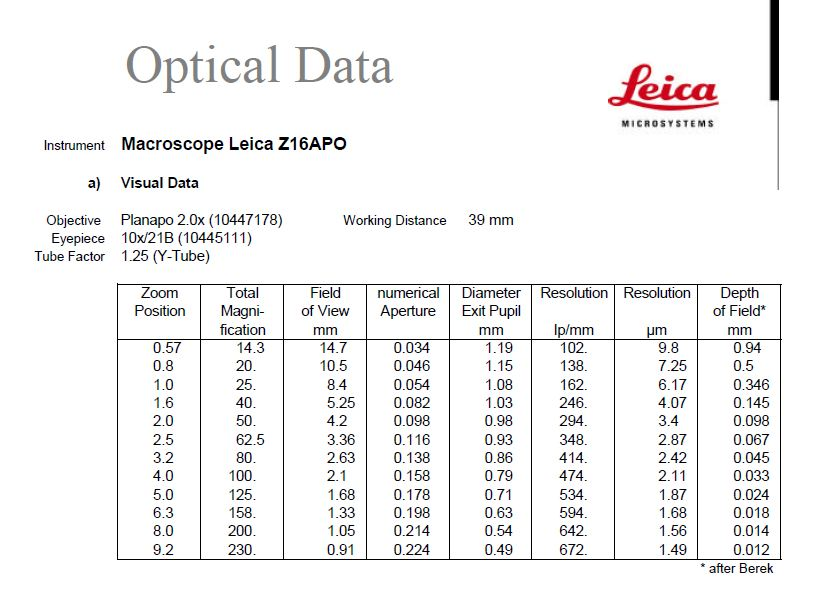 www.photomacrography.net :: View topic - DSLR v microscope camera